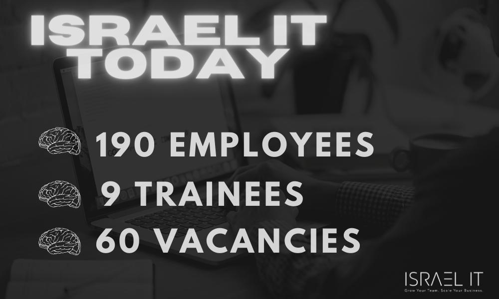 Israel IT вакансії